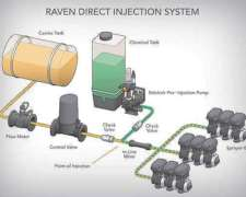 Inyección Directa de Insumos, Side Kick Pro, Raven
