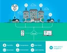 Soluciones Industriales: Estación Ambiental