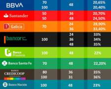 Sembradoras Fabimag - la Mejor Financiación en Pesos
