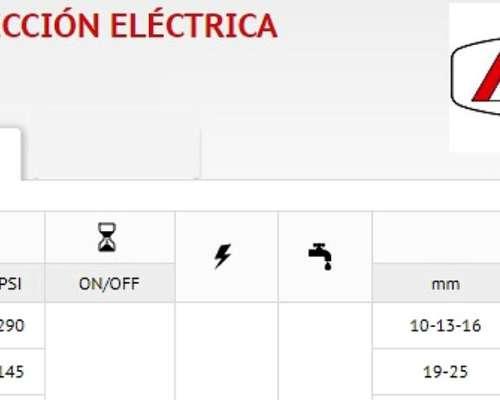 Válvula Corte Sección Eléctrica Arag Mod 863
