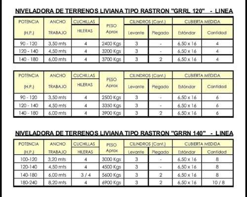 Rastrón Nivelador / Rabasto Nivelador / Land Plane