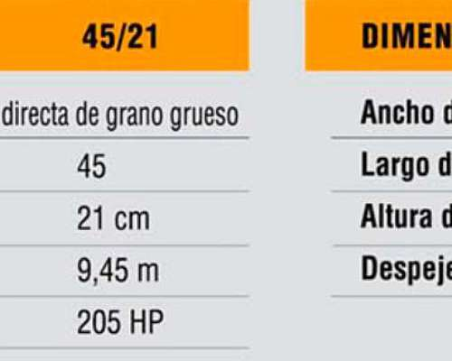 Sembradora Agrometal Modelo ADX de Grano Fino.