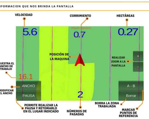 Banderillero Satelital y Guía Virtual - 7 Fácil e Intuitivo