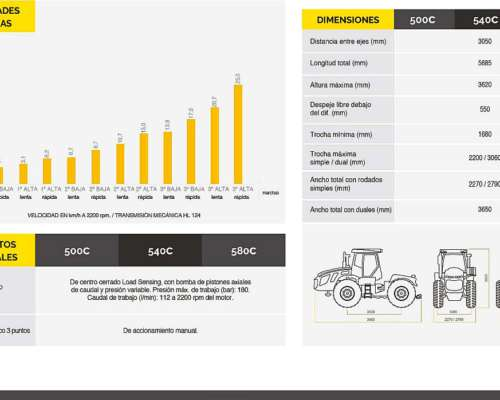 Tractor Pauny Articulado EVO 540 (240 HP) Nuevo