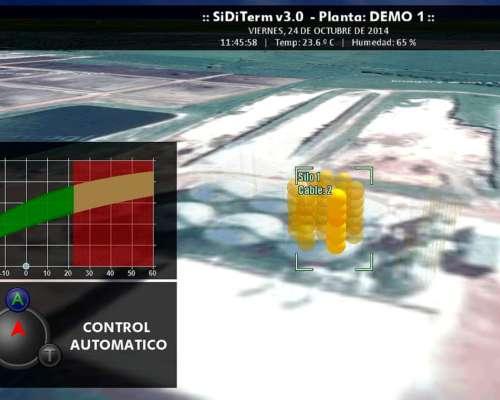 Termometría para Silos con Control de Aireación