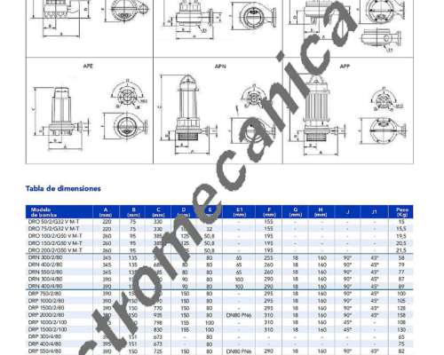 Bomba Zenit DRN 400/2/80 - 4 HP - Trifásica